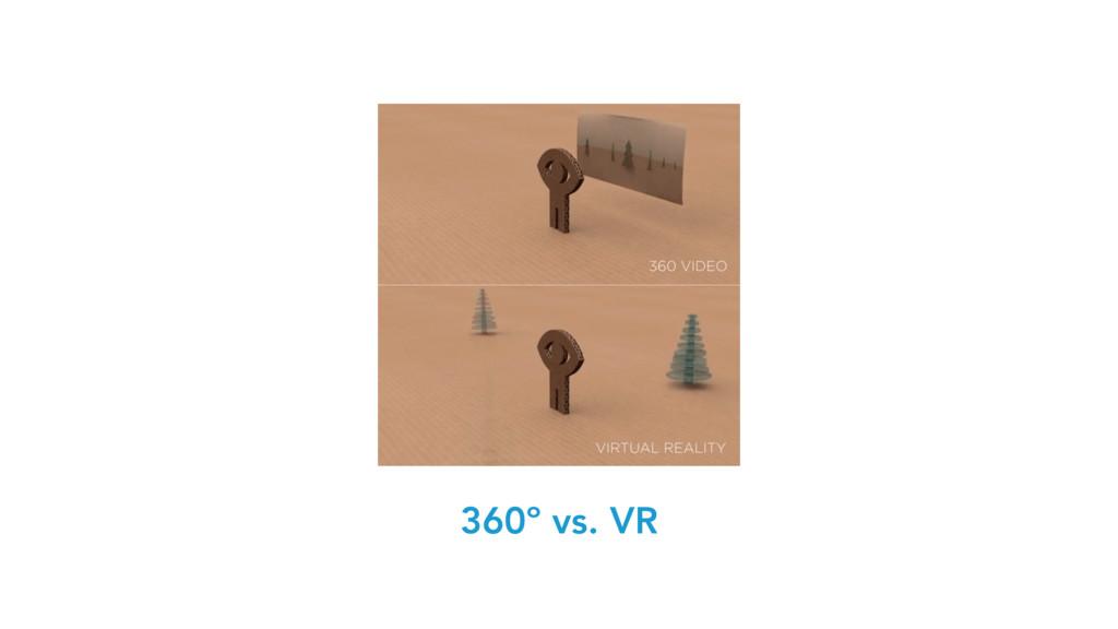 360º vs. VR