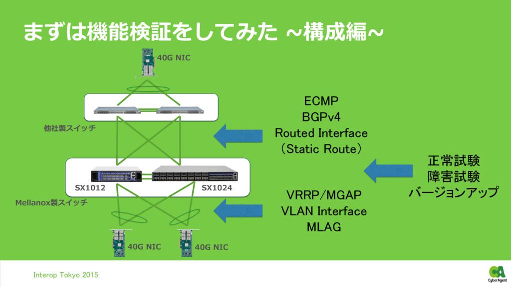 まずは機能検証をしてみた ~構成編~ Interop Tokyo 2015 SX1012 SX...