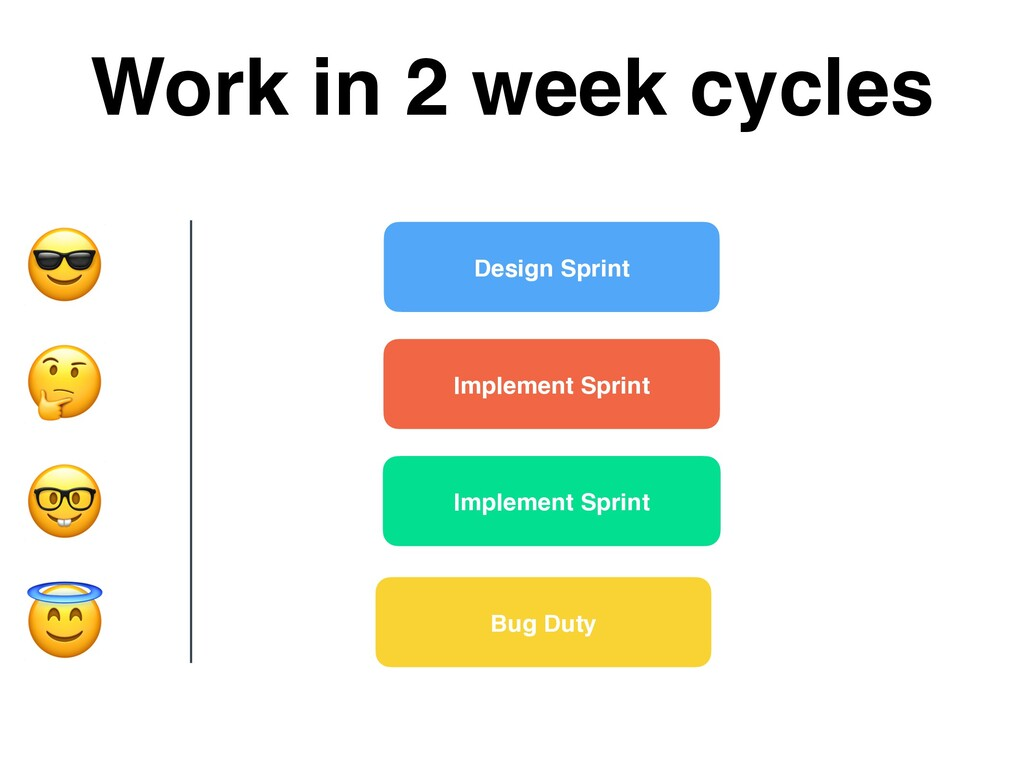 Design Sprint Implement Sprint Implement Sprint...