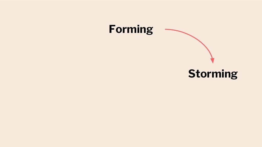 Forming Storming