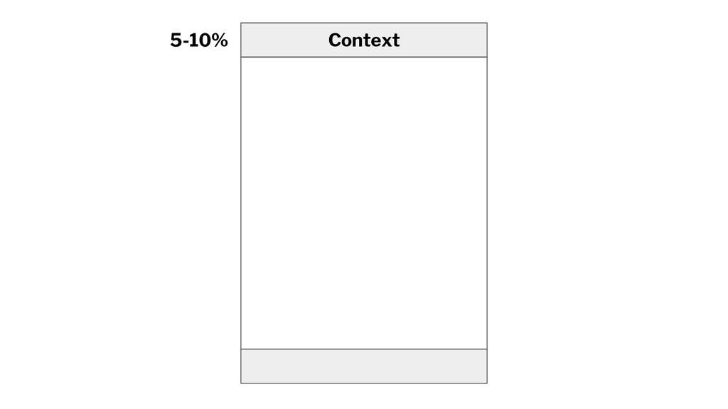 Context 5-10%