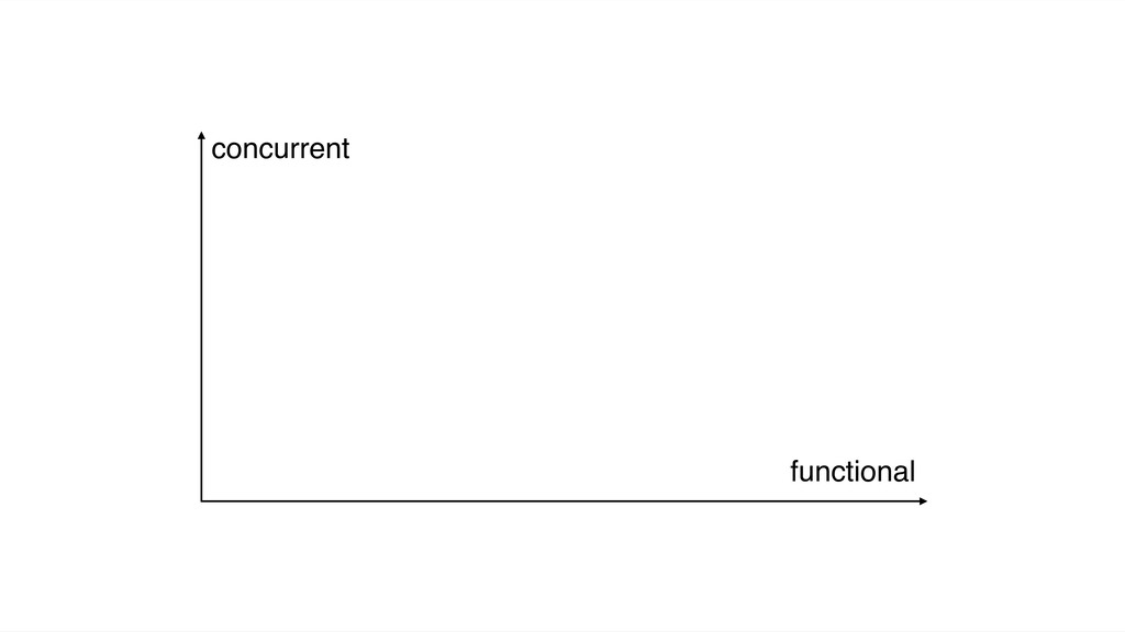 concurrent functional