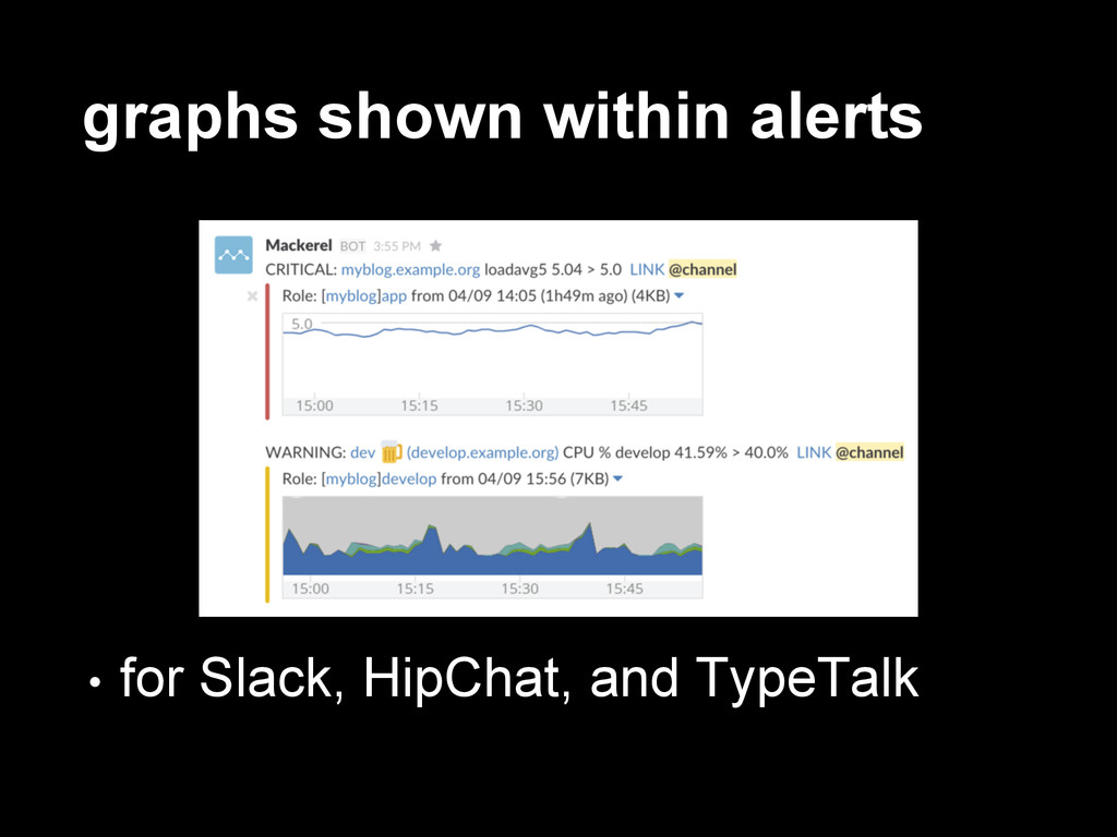 graphs shown within alerts • for Slack, HipChat...
