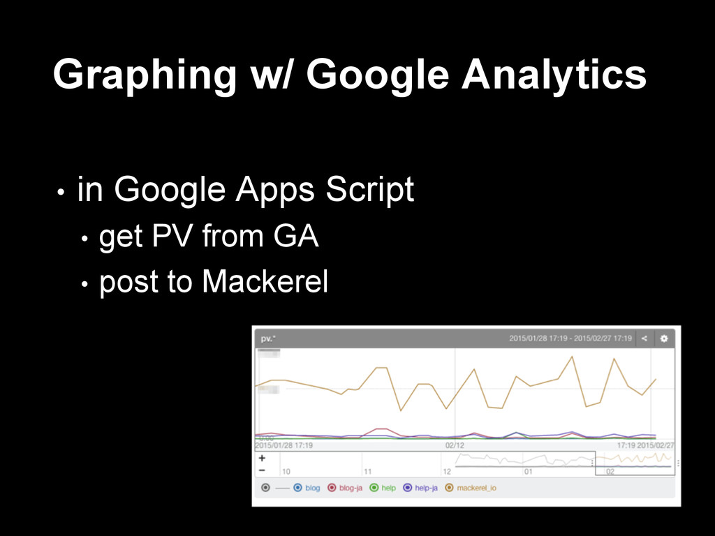 Graphing w/ Google Analytics • in Google Apps S...