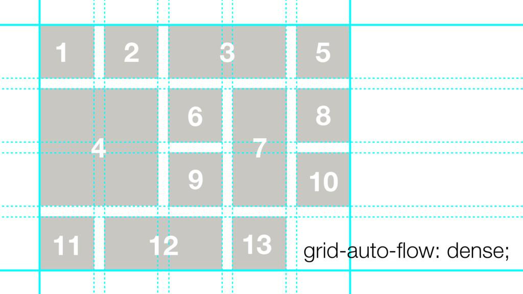 1 2 3 4 5 7 6 8 9 10 11 12 13 grid-auto-flow: de...