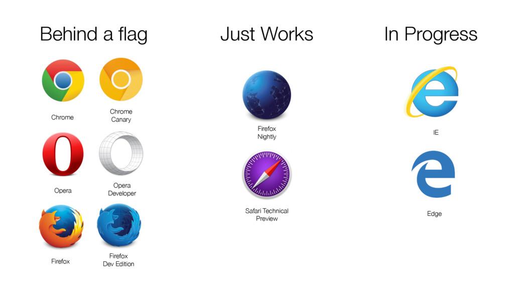 Behind a flag Chrome Chrome Canary Opera Opera D...