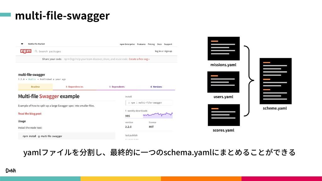 multi-file-swagger yamlファイルを分割し、最終的に⼀つのschema.ya...