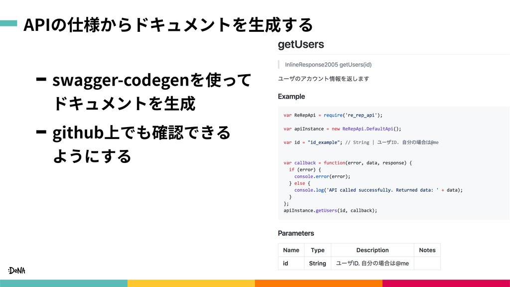 APIの仕様からドキュメントを⽣成する swagger-codegenを使って ドキュメント...