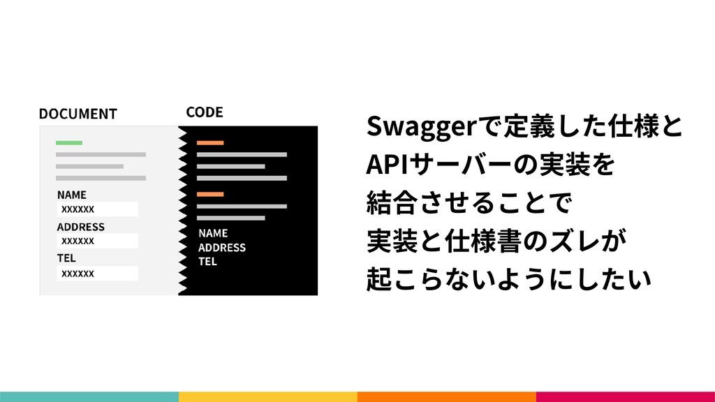 Swaggerで定義した仕様と APIサーバーの実装を 結合させることで 実装と仕様書の...