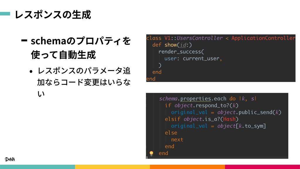 レスポンスの⽣成 schemaのプロパティを 使って⾃動⽣成 • レスポンスのパラメータ追 加...