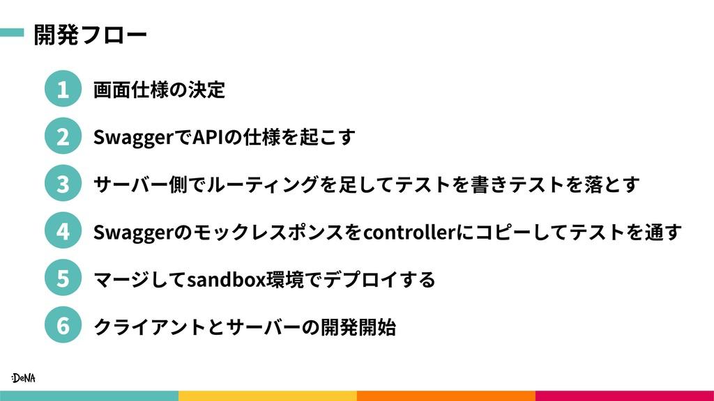開発フロー 1. 画⾯仕様の決定 2. SwaggerでAPIの仕様を起こす 3. サーバー側...