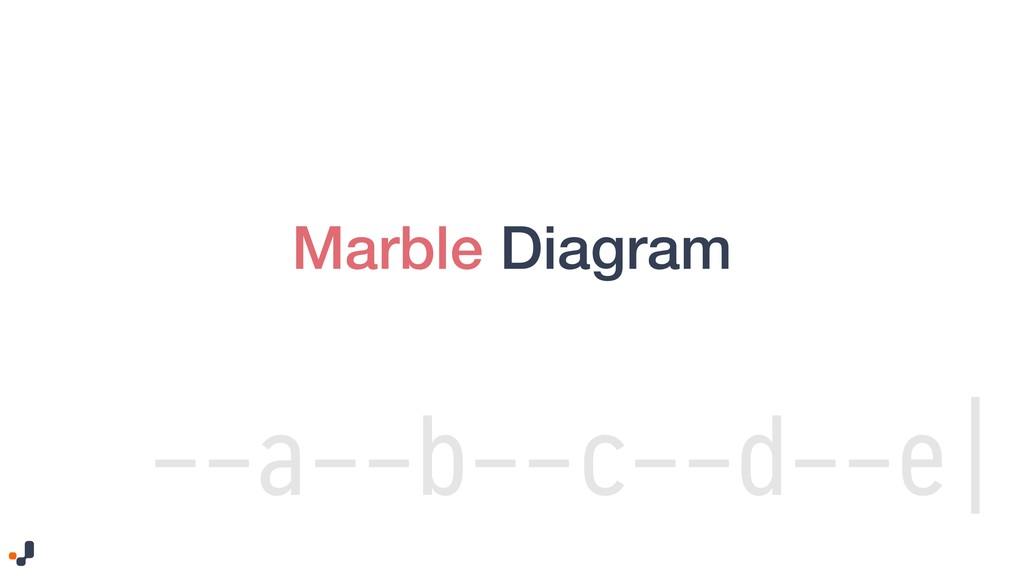 Marble Diagram --a--b--c--d--e|