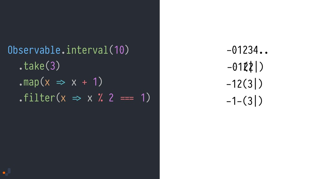 Observable.interval(10) .take(3) .map(x !=> x +...