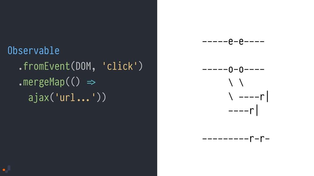 Observable .fromEvent(DOM, 'click') .mergeMap((...