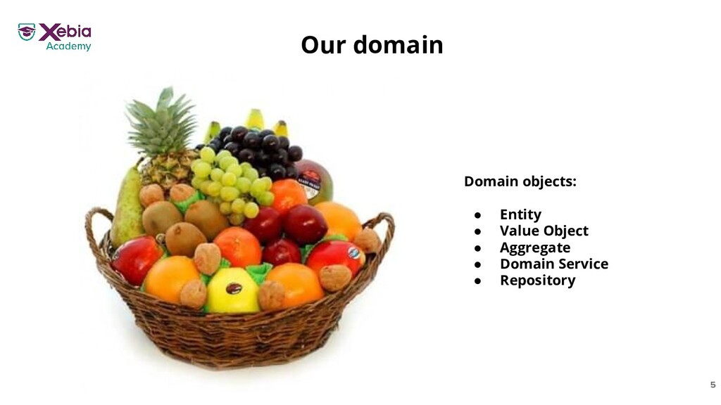 5 Our domain Domain objects: ● Entity ● Value O...