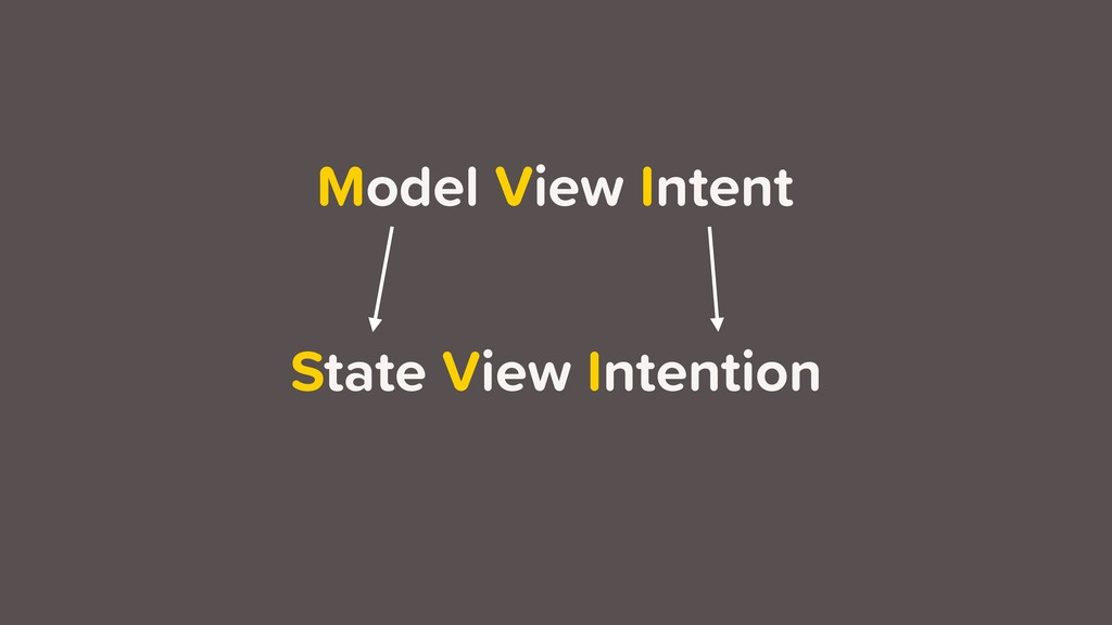 Model View Intent State View Intention