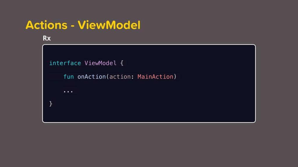 Actions - ViewModel interface ViewModel { fun o...