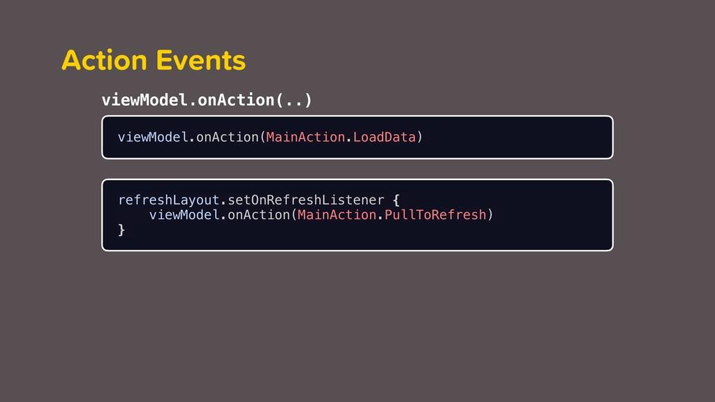 viewModel.onAction(MainAction.LoadData) viewMod...