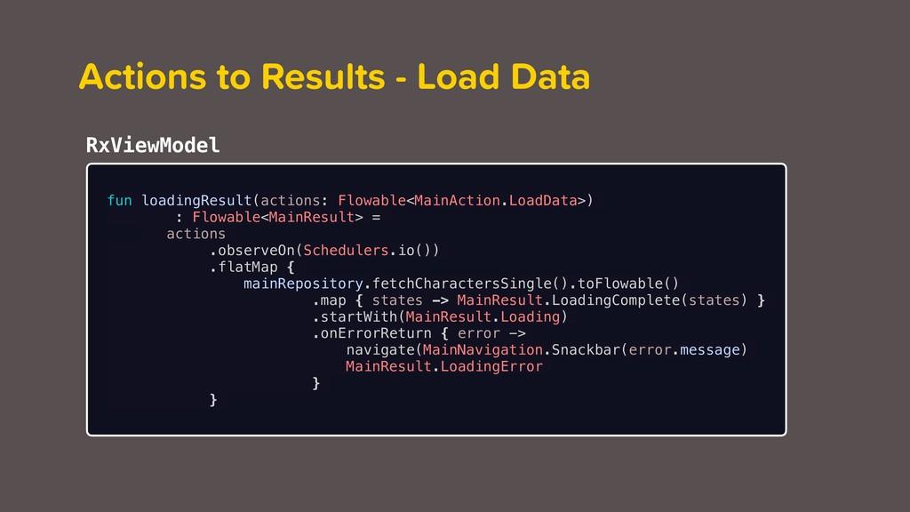 fun loadingResult(actions: Flowable<...>) : Flo...