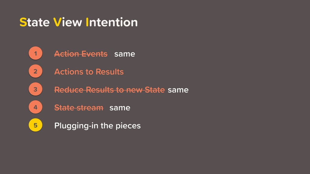 State View Intention 5 Plugging-in the pieces 1...