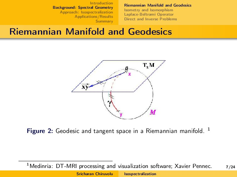 7/24 Introduction Background: Spectral Geometry...