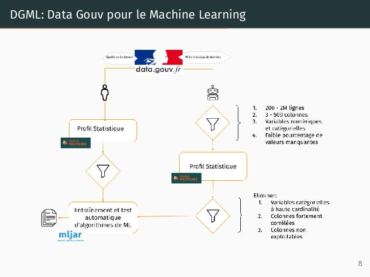 DGML: Data Gouv pour le Machine Learning 8