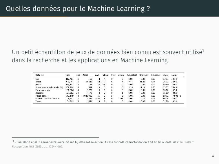 Quelles données pour le Machine Learning ? Un p...