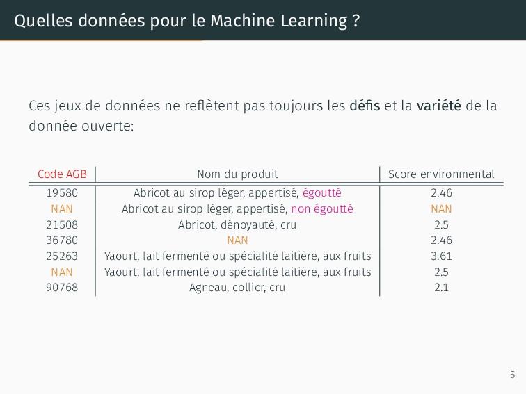 Quelles données pour le Machine Learning ? Ces ...
