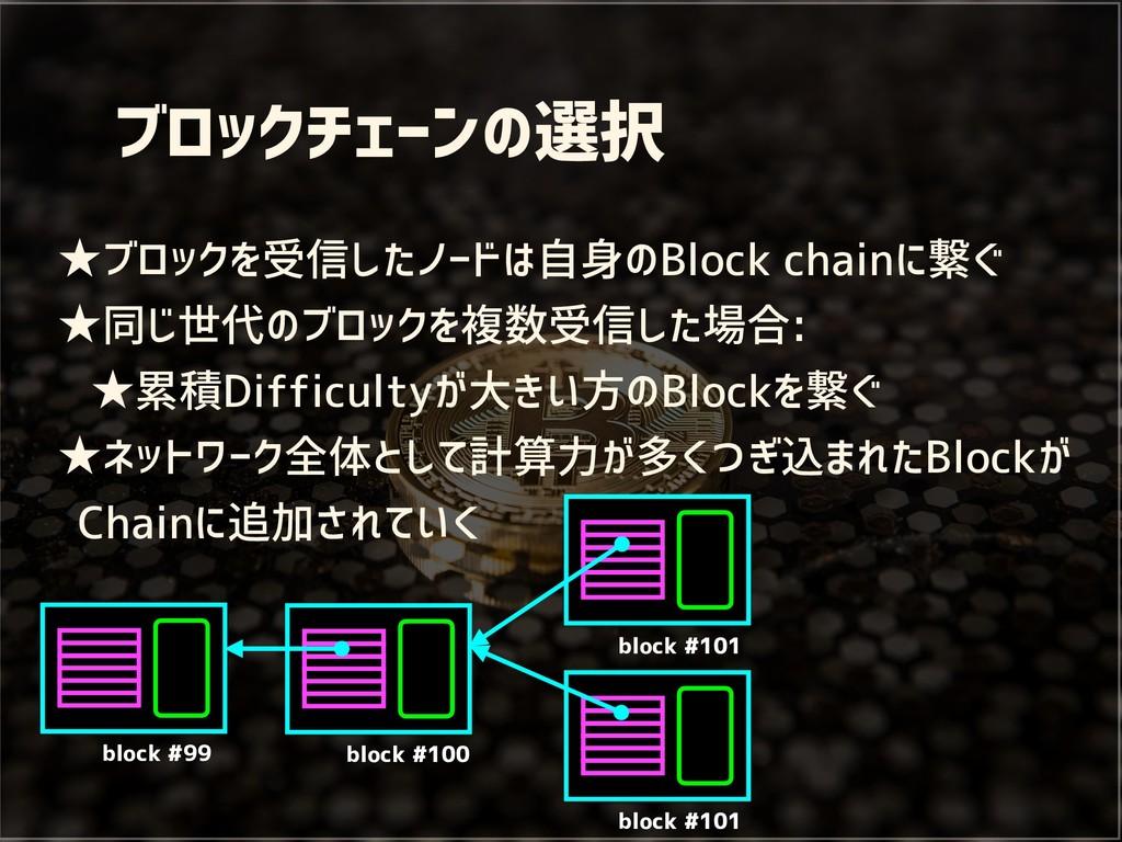 ブロックチェーンの選択 ★ブロックを受信したノードは自身のBlock chainに繋ぐ ★同じ...