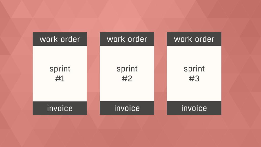 sprint #1 sprint #2 sprint #3 work order invoic...