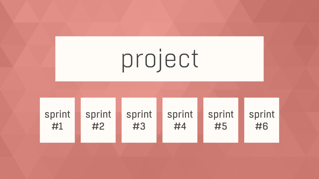 project sprint #1 sprint #2 sprint #3 sprint #4...