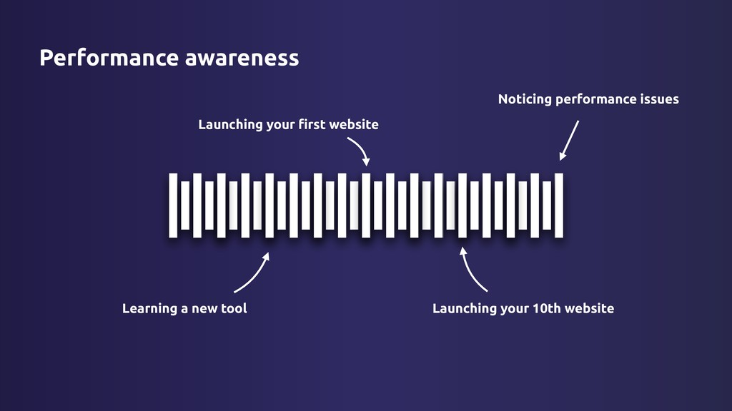 Learning a new tool Launching your first website...