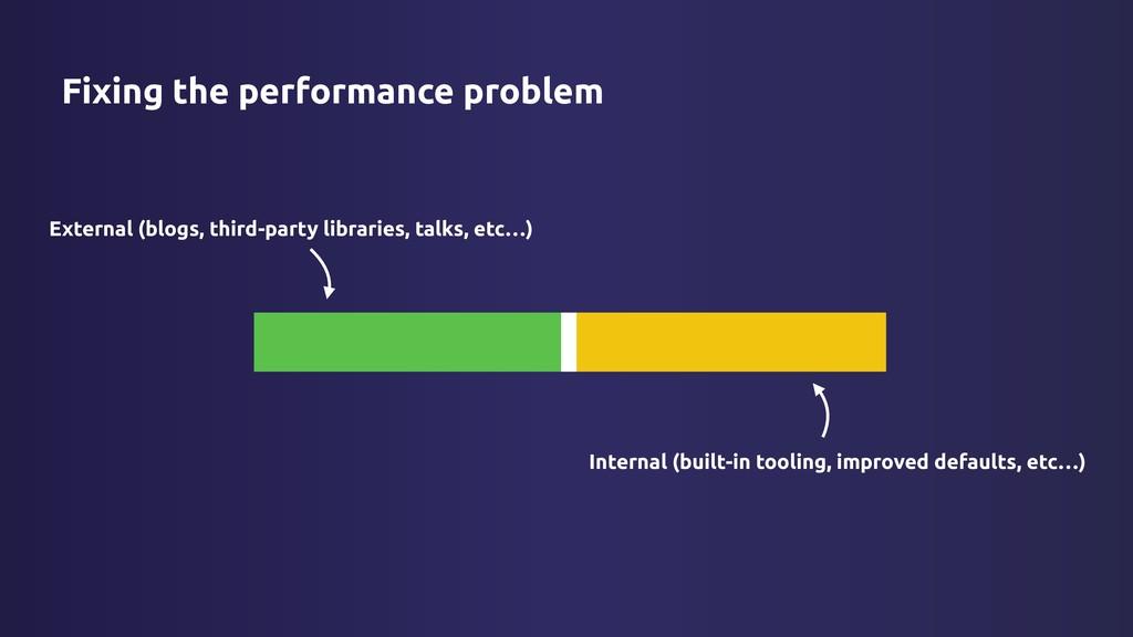 External (blogs, third-party libraries, talks, ...