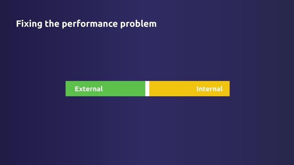 External Internal Fixing the performance problem