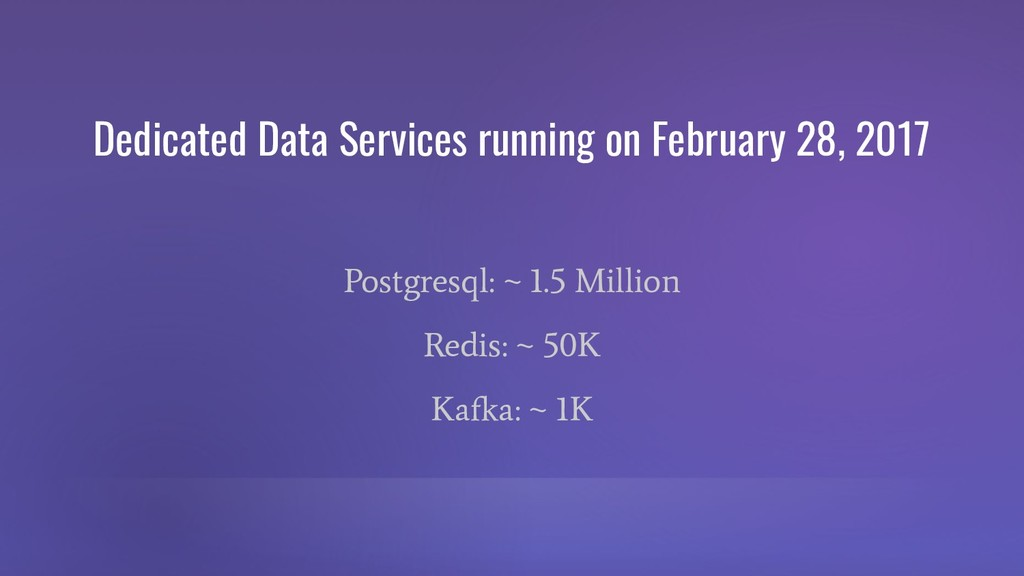 Dedicated Data Services running on February 28,...