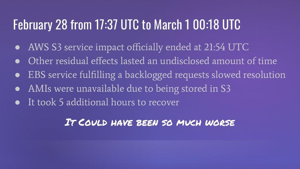 February 28 from 17:37 UTC to March 1 00:18 UTC...