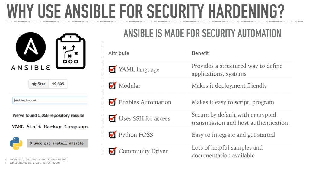 WHY USE ANSIBLE FOR SECURITY HARDENING? ➤ playb...