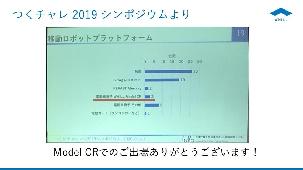 つくチャレ 2019 シンポジウムより Model CRでのご出場ありがとうございます!