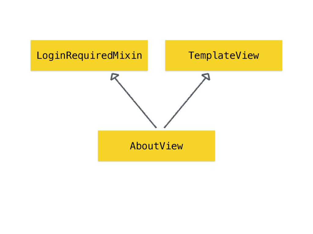 LoginRequiredMixin TemplateView AboutView