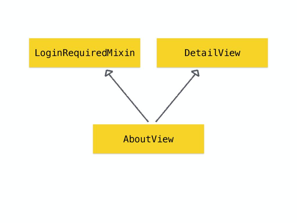 LoginRequiredMixin DetailView AboutView