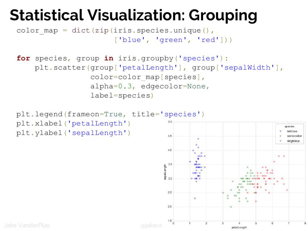 @jakevdp Jake VanderPlas color_map = dict(zip(i...