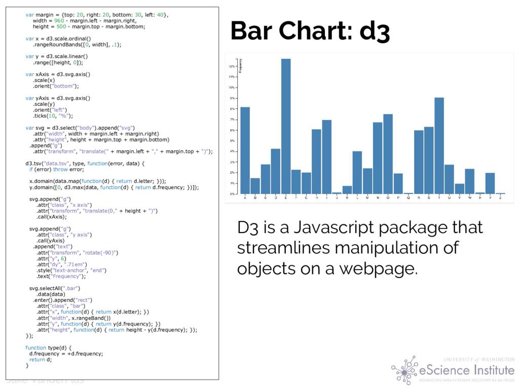 Jake VanderPlas Bar Chart: d3 var margin = {top...