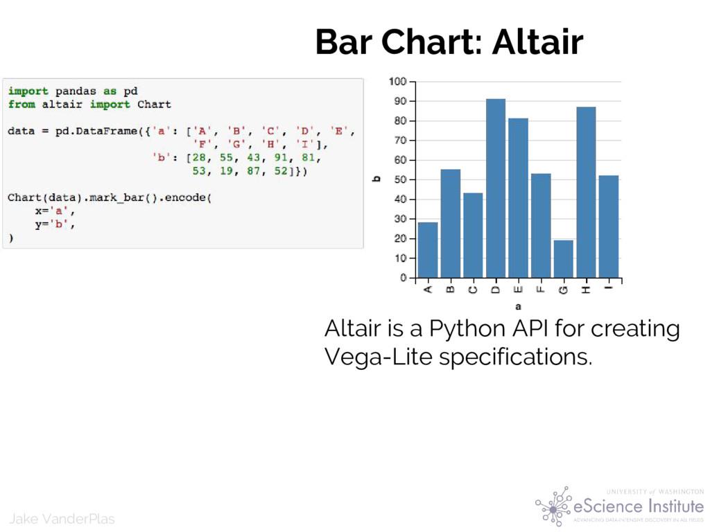 Jake VanderPlas Bar Chart: Altair Altair is a P...