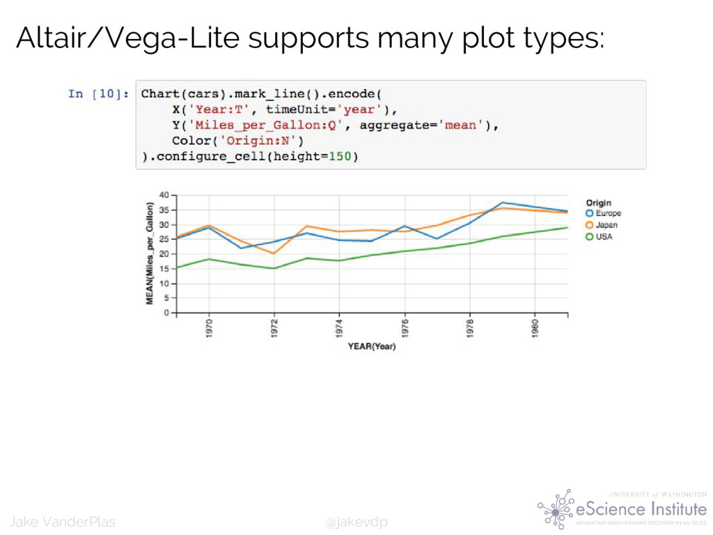 @jakevdp Jake VanderPlas Altair/Vega-Lite suppo...