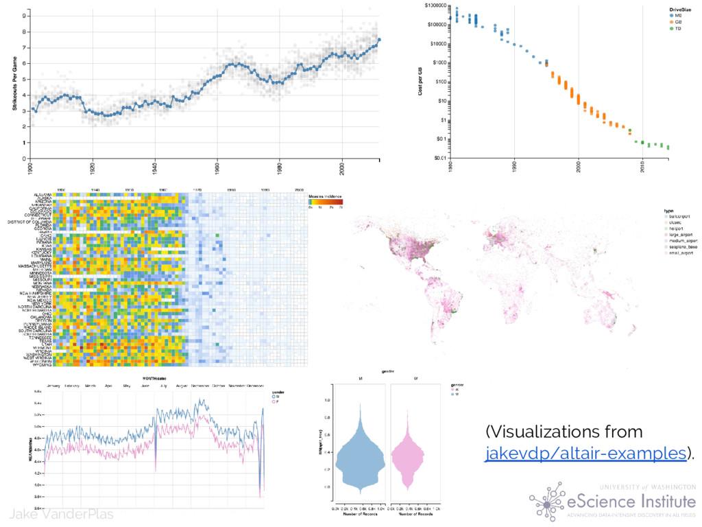 Jake VanderPlas (Visualizations from jakevdp/al...