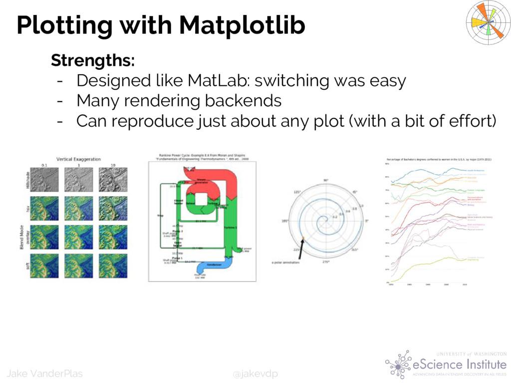 @jakevdp Jake VanderPlas Plotting with Matplotl...
