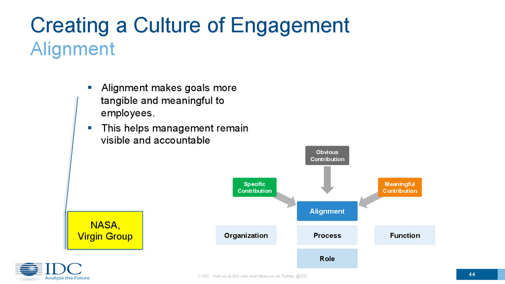 Creating a Culture of Engagement Alignment © ID...