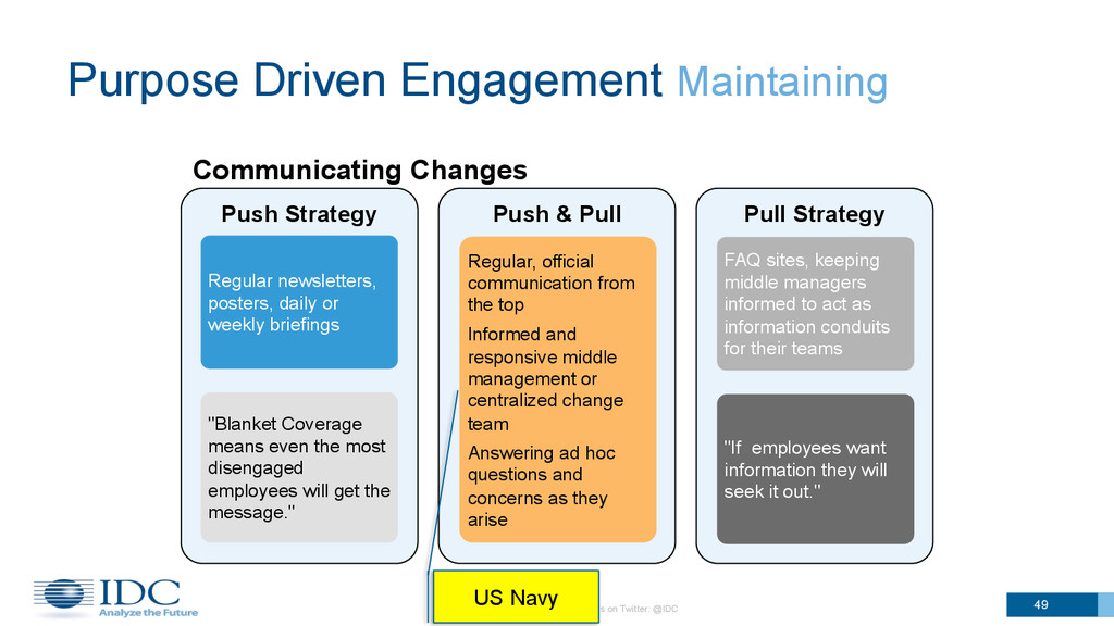 Purpose Driven Engagement Maintaining © IDC Vis...