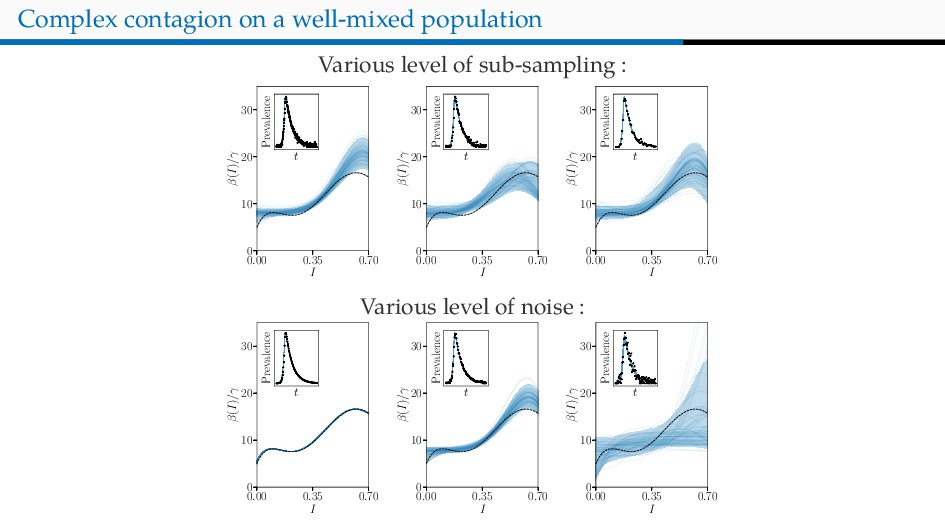 Complex contagion on a well-mixed population Va...