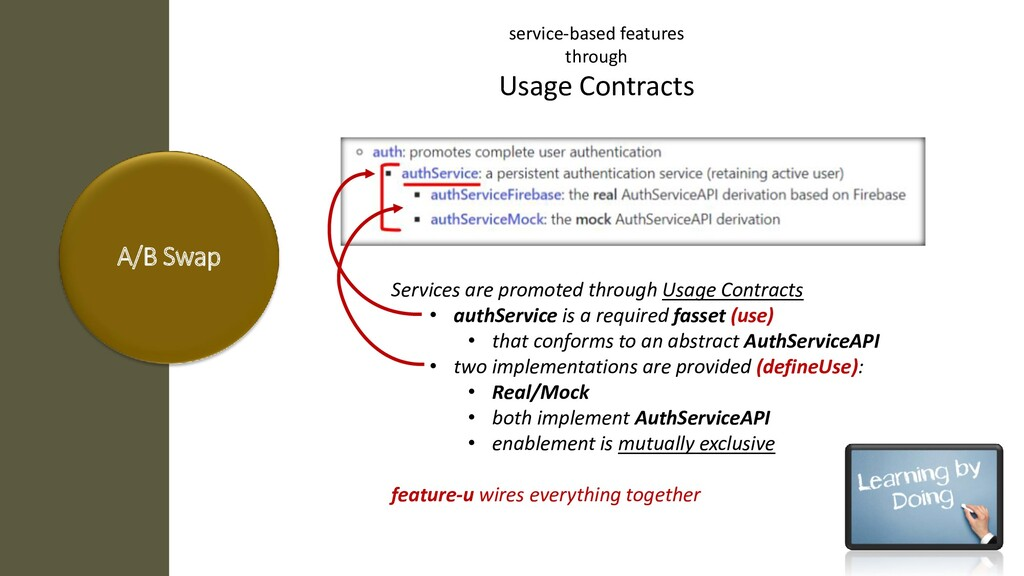 A/B Swap service-based features through Usage C...